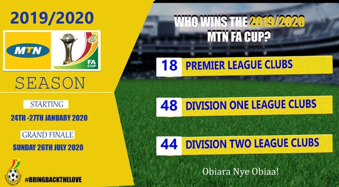 MTN FA Cup Round of 64 live draw to be held today