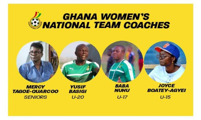 COVID-19 Effect: How our women's national teams are coping