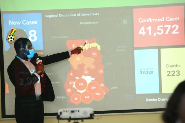 http://www.ghanafa.org/government-covid-19-task-force-hold-training-workshop-for-national-team-handlers