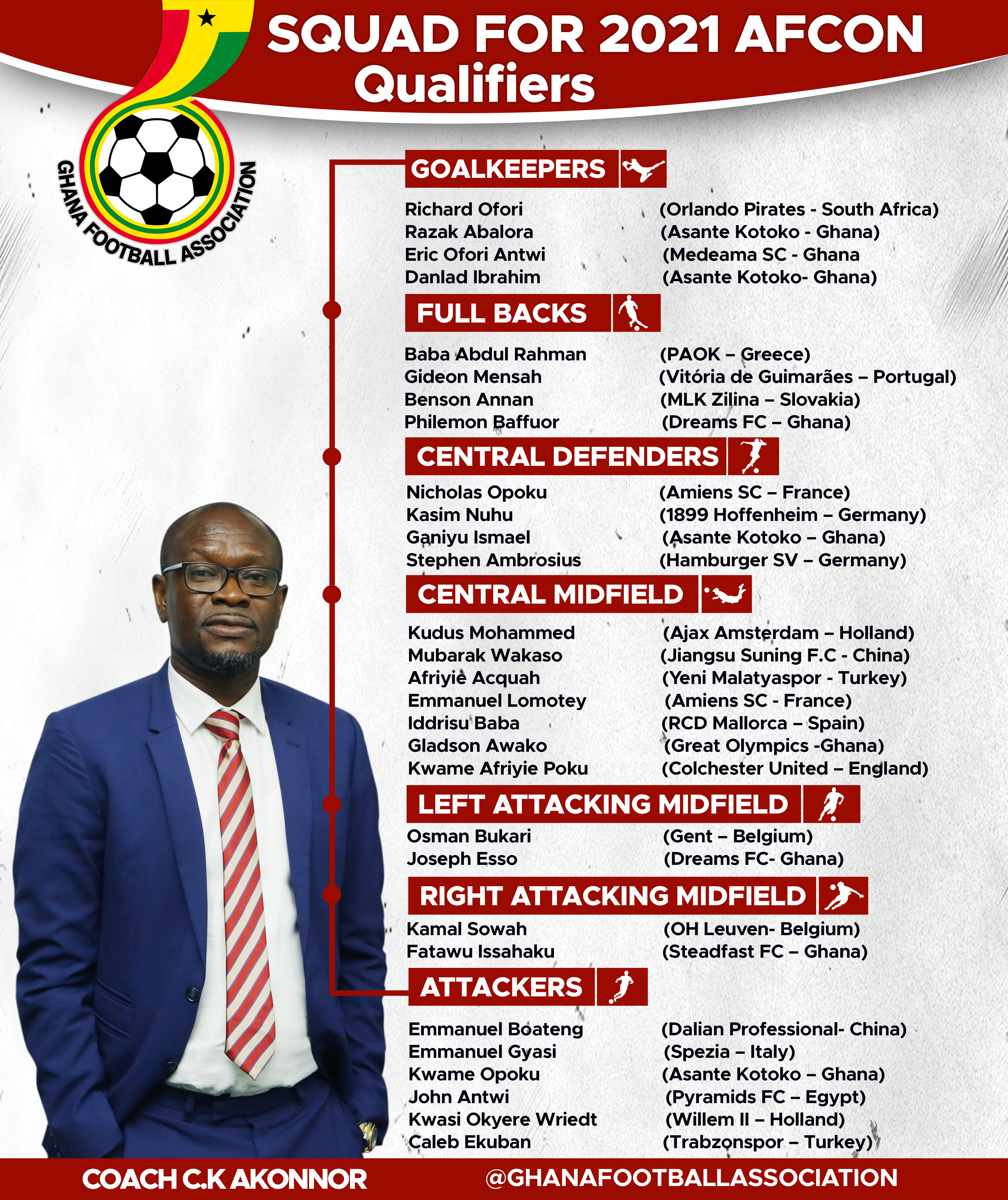 SQUAD-FOR-2021-AFCON-QUALIFIERS.jpg