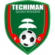 Violation of GFA Statutes, Regulations & Approved GFA Matchday Covid-19 protocols by Techiman Eleven wonders