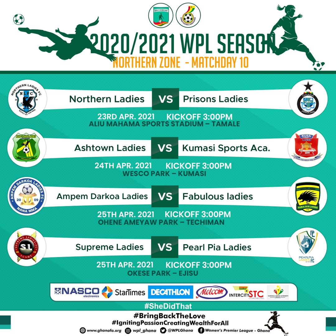 WPL match day 10 Preview – Northern Zone