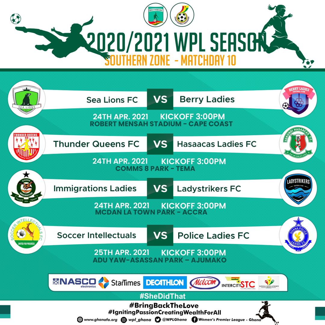 WPL match day 10 Preview – Southern Zone