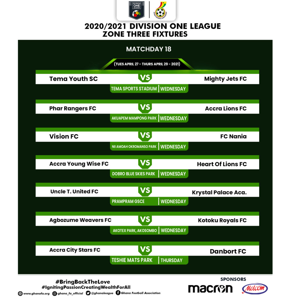 ZONE THREE FIXTURES MATCHDAY 18  999x1024 - Division One League Match day 18 Preview – Zone Three