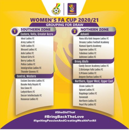 https://www.ghanafa.org/draw-for-womens-fa-cup-to-be-held-on-monday