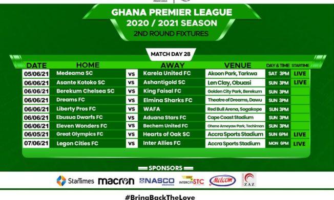 Six derbies headline GPL match day 28 fixtures