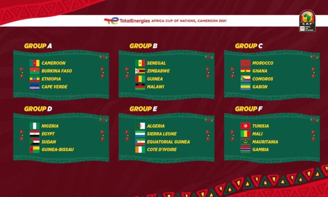 TotalEnegies Africa Cup of Nations: Ghana paired with Morocco, Comoros and Gabon in Group C